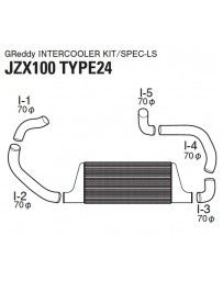 GReddy Intercooler Kit Toyota Mark II JZX100